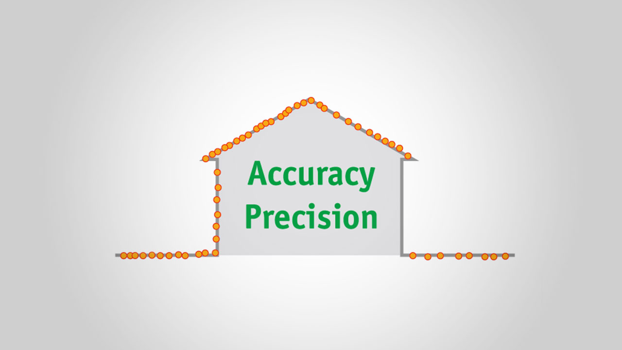 Wait: Accuracy vs Precision isn't Rocket Science